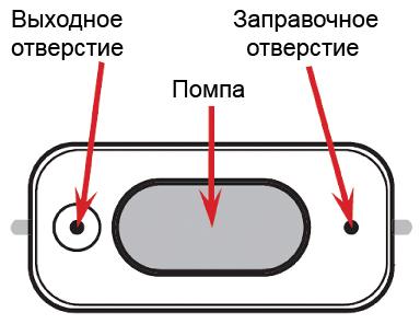 Инструкция По Заправки Картриджей Hp K5400