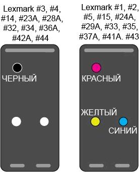 kartridzh-dlya-lexmark-z1300
